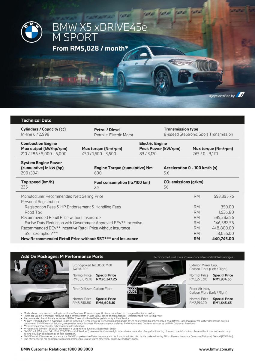 2020 BMW X5 xDrive45e PHEV launched – 3.0L turbo, 394 PS, 77 km electric range, RM441k without SST Image #1131977