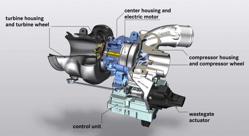Mercedes-AMG shows off its new electric turbocharger Image #1132919