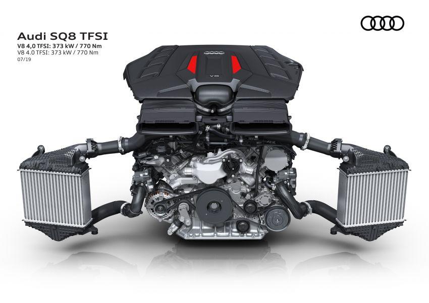 2021 Audi SQ7, SQ8 get 507 PS, 770 Nm V8 TFSI mill Image #1147632