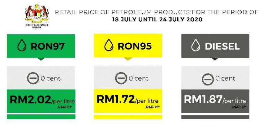 July 2020 week three fuel price – no change in prices Image #1148815