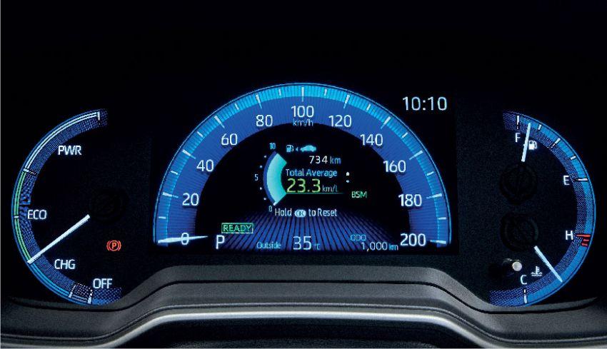 2020 Toyota Corolla Cross debuts in Thailand – TNGA platform; petrol and hybrid powertrains; from RM132k Image #1143159