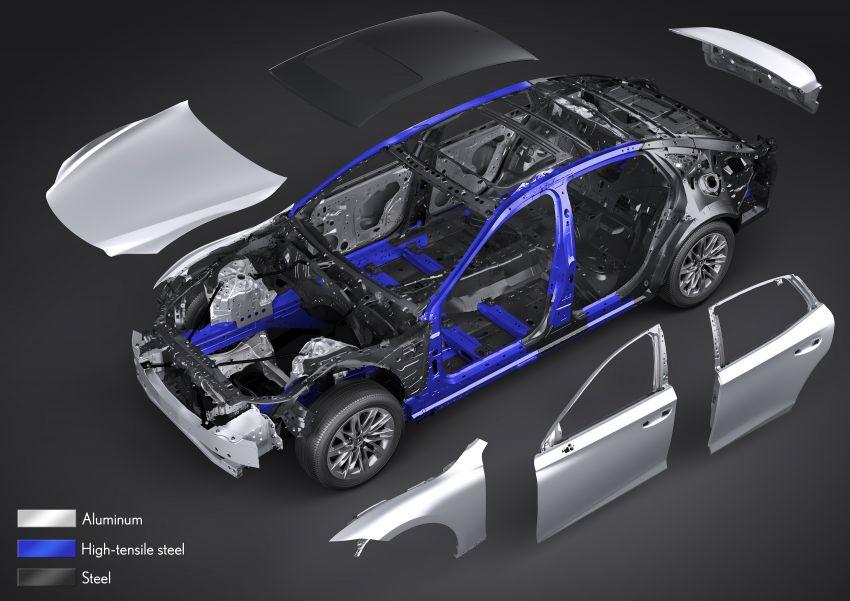 2021 Lexus LS facelift – Lexus Teammate autonomous driving and parking tech, touchscreen, better comfort Image #1142196