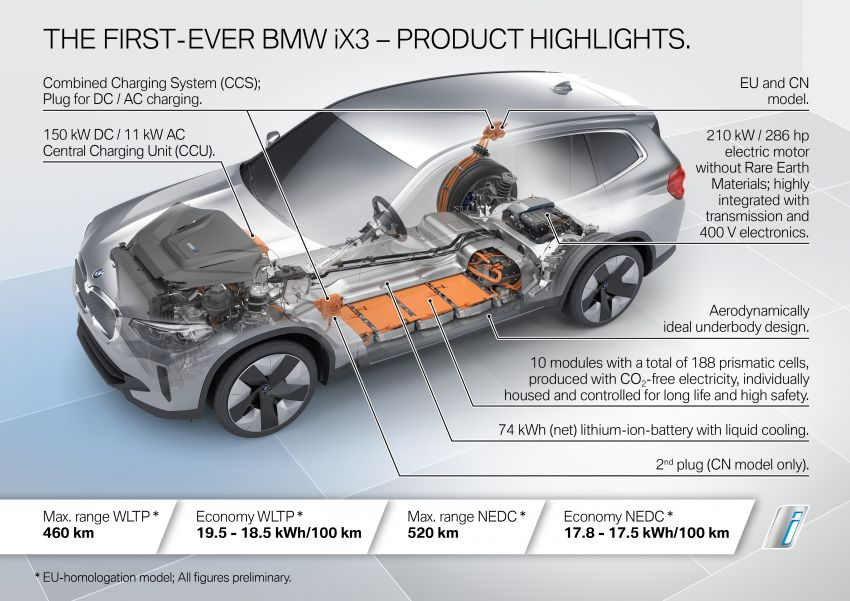 BMW iX3 debuts – 460 km range, 0-100 km/h in 6.8s; Adaptive M suspension as later over-the-air update Image #1146278