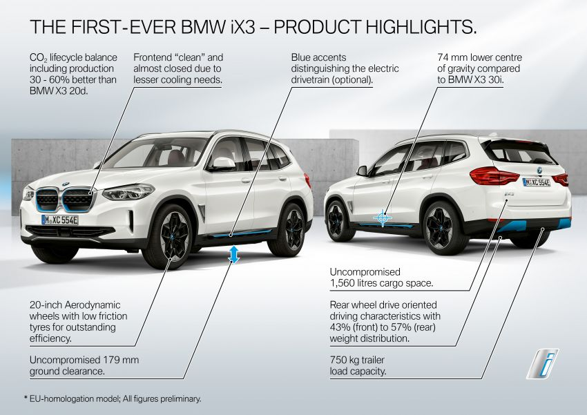 BMW iX3 debuts – 460 km range, 0-100 km/h in 6.8s; Adaptive M suspension as later over-the-air update Image #1146276