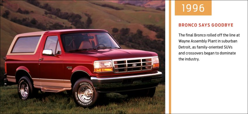 Sixth-generation Ford Bronco debuts – two EcoBoost petrols, removable panels and washable interior Image #1145100