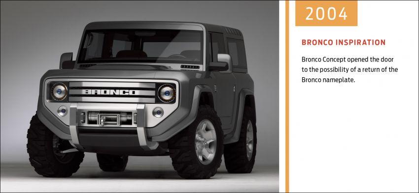 Ford Bronco 2021 didedahkan – pintu, bumbung dan panel badan boleh ditanggal, 2 pilihan enjin EcoBoost Image #1145753