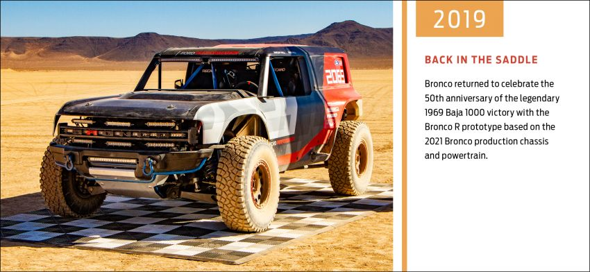 Sixth-generation Ford Bronco debuts – two EcoBoost petrols, removable panels and washable interior Image #1145098