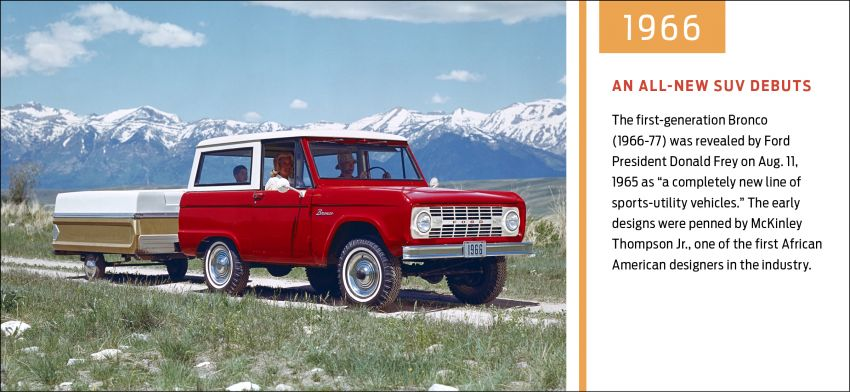 Sixth-generation Ford Bronco debuts – two EcoBoost petrols, removable panels and washable interior Image #1145107