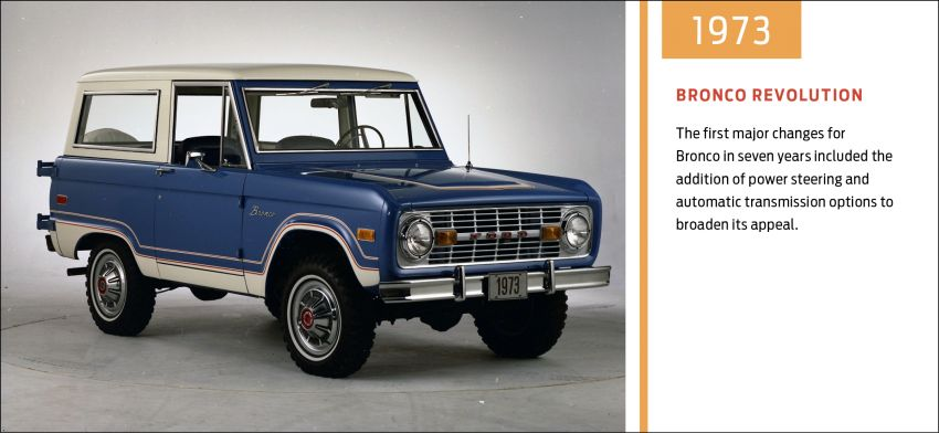 Sixth-generation Ford Bronco debuts – two EcoBoost petrols, removable panels and washable interior Image #1145105