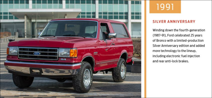 Sixth-generation Ford Bronco debuts – two EcoBoost petrols, removable panels and washable interior Image #1145102