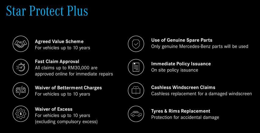 Mercedes-Benz EaseProtect Financing — pelan khas pembiayaan dengan manfaat dan perlindungan penuh Image #1146975
