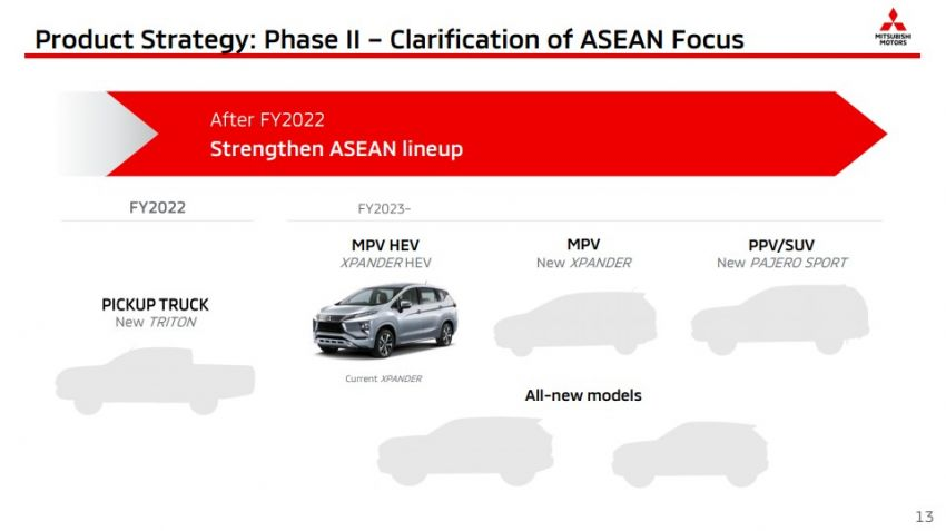 Mitsubishi dedah rancangan perniagaan dalam masa tiga tahun – Triton baru pada 2022, Xpander hibrid Image #1152759
