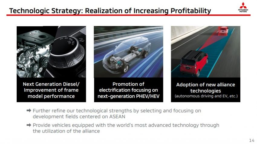 Mitsubishi dedah rancangan perniagaan dalam masa tiga tahun – Triton baru pada 2022, Xpander hibrid Image #1152757