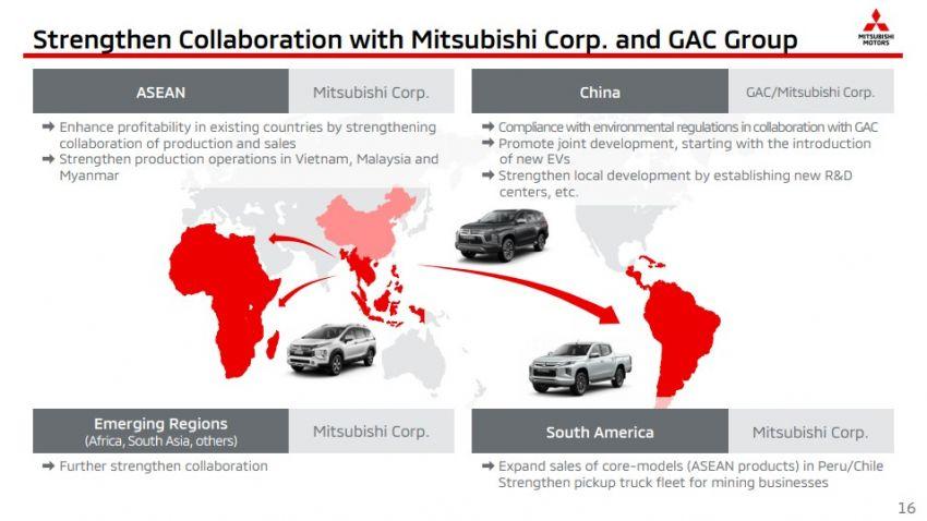 Mitsubishi dedah rancangan perniagaan dalam masa tiga tahun – Triton baru pada 2022, Xpander hibrid Image #1152755