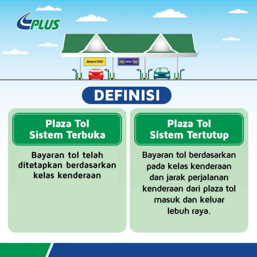 PLUS will begin offering toll collection via RFID on the northern closed toll system beginning from July 22 Image #1149969