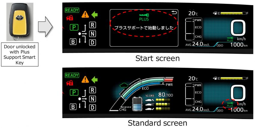 Toyota Acceleration Suppression System – included in new vehicles with ICS, or as retrofit for older models Image #1139491
