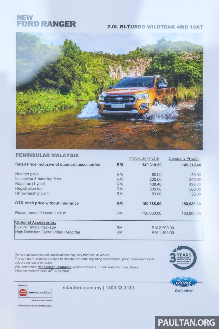 GALLERY: 2020 Ford Ranger Wildtrak 4×4 – RM150,388 Image #1165977