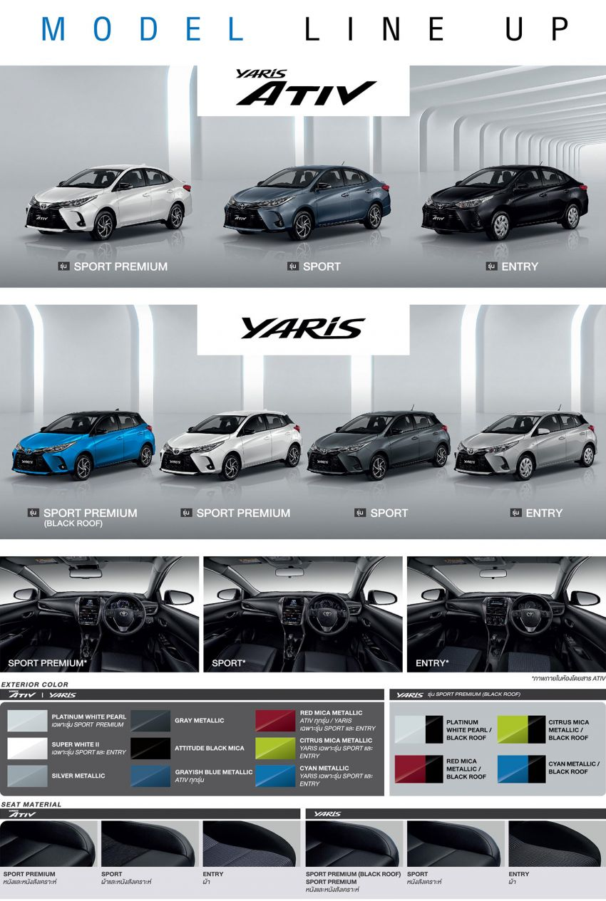 2020 Toyota Yaris and Yaris Ativ facelift launched in Thailand – now with AEB and new styling; from RM72k Image #1163687