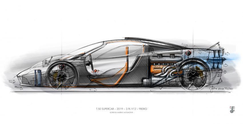 GMA T.50 debuts – true McLaren F1 successor with 3.9L NA V12, 12,100 rpm redline, 986 kg; RM13 million! Image #1155277