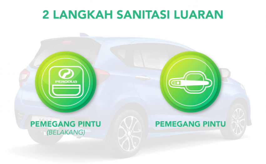 VIDEO: Perodua's new normal SOP for service centres Image #1160379