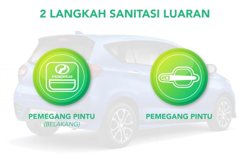 VIDEO: Peraturan SOP baru Perodua di pusat servis Image #1160461
