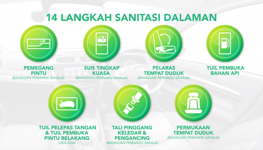 VIDEO: Perodua's new normal SOP for service centres Image #1160380