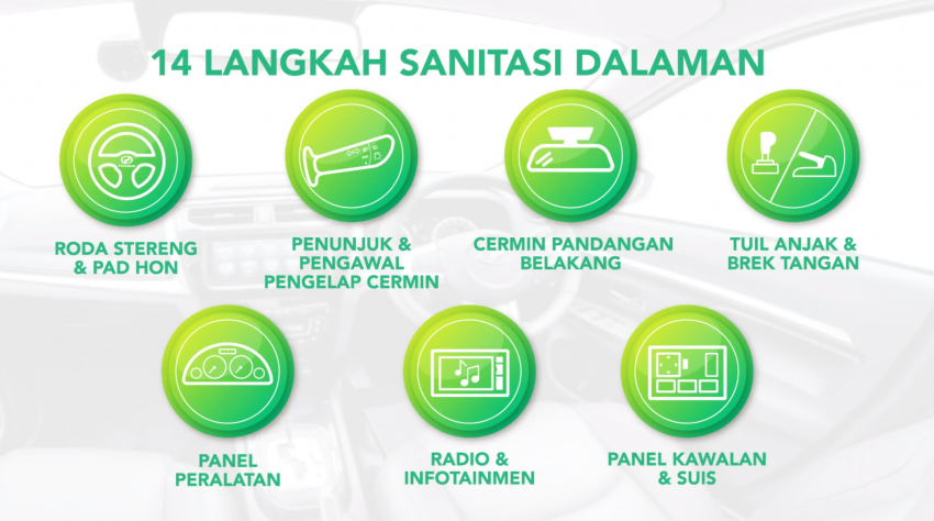 VIDEO: Perodua's new normal SOP for service centres Image #1160381