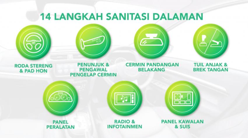VIDEO: Peraturan SOP baru Perodua di pusat servis Image #1160464