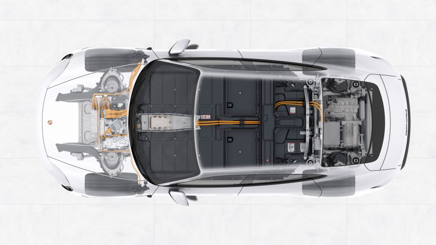 2021 Porsche Taycan – quicker acceleration, new charging functions, additional equipment and colours Image #1163957