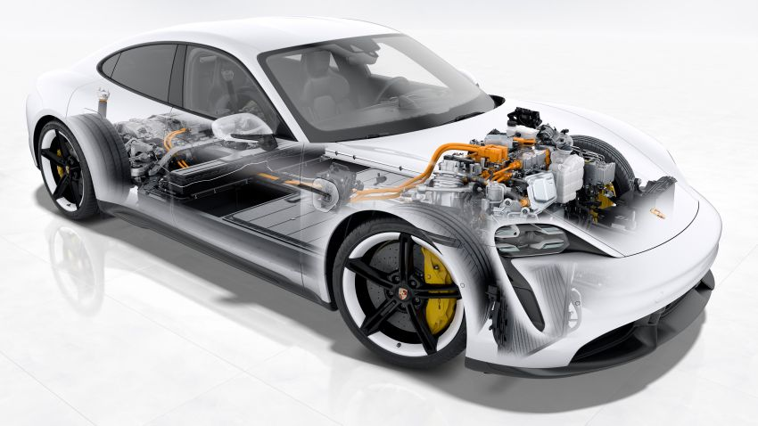 2021 Porsche Taycan – quicker acceleration, new charging functions, additional equipment and colours Image #1163952