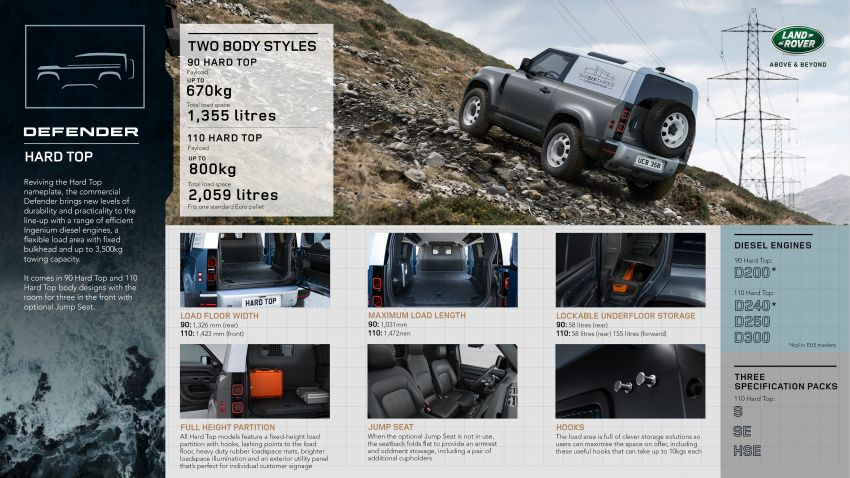 2021 Land Rover Defender – X-Dynamic trim variant, 404 PS P400e PHEV and inline-six Ingenium diesels Image #1173590