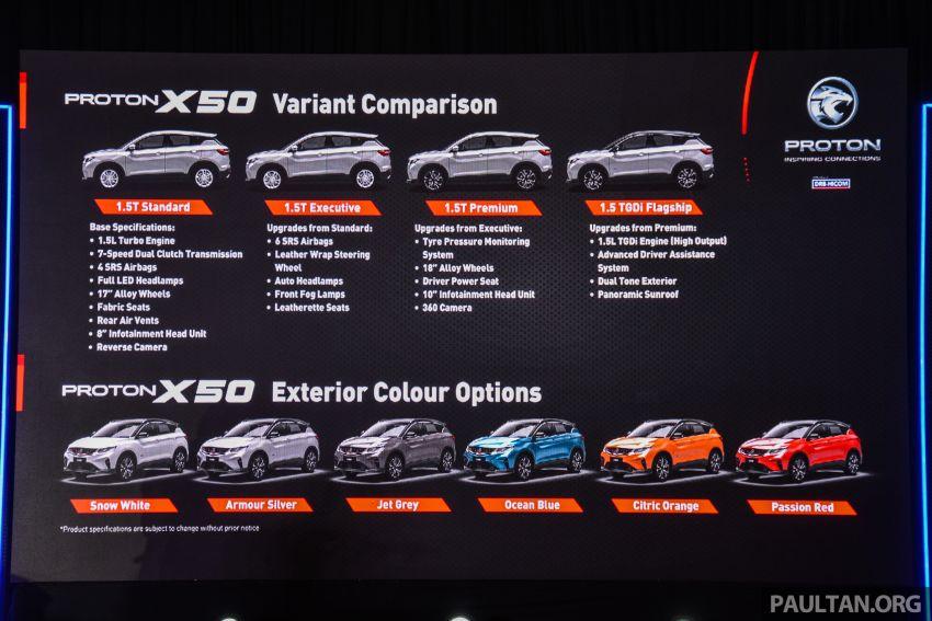 Proton X50 SUV previewed – 4 variants, 6 colours, 1.5TGDi and 7DCT, Level 2 semi-autonomous driving Image #1177156