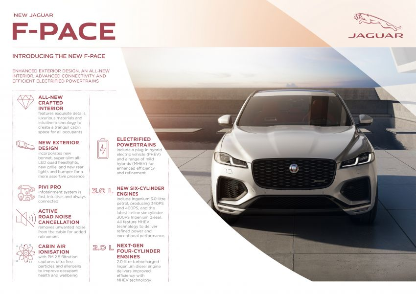 2021 Jaguar F-Pace – revised exterior and cabin, Pivi Pro, 404 PS/640 Nm P400e 2.0L turbo plug-in hybrid Image #1177154