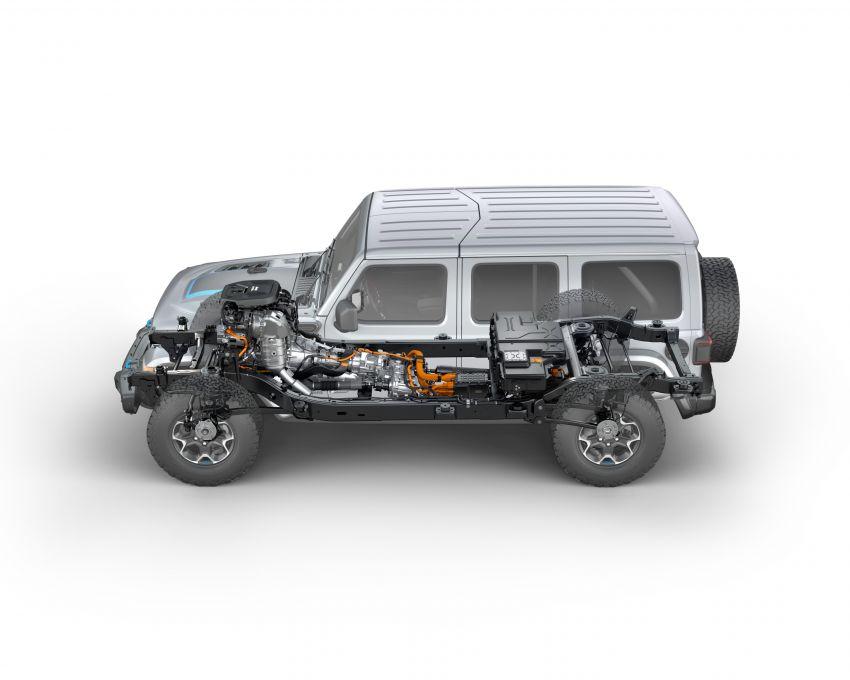 2021 Jeep Wrangler 4xe debuts – 375 hp/637 Nm 2.0L turbo twin-motor plug-in hybrid; 40 km electric range Image #1171331