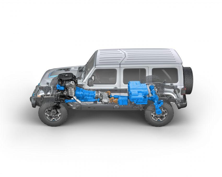 2021 Jeep Wrangler 4xe debuts – 375 hp/637 Nm 2.0L turbo twin-motor plug-in hybrid; 40 km electric range Image #1171330