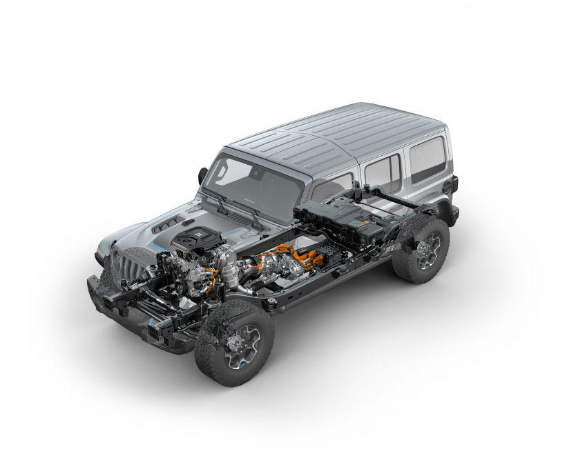 2021 Jeep Wrangler 4xe debuts – 375 hp/637 Nm 2.0L turbo twin-motor plug-in hybrid; 40 km electric range Image #1171328