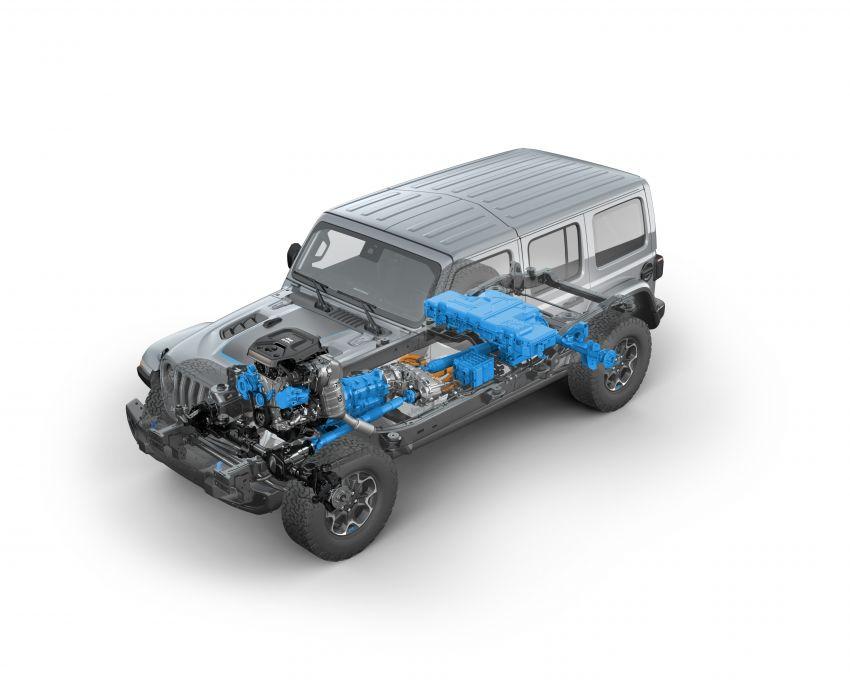 2021 Jeep Wrangler 4xe debuts – 375 hp/637 Nm 2.0L turbo twin-motor plug-in hybrid; 40 km electric range Image #1171327