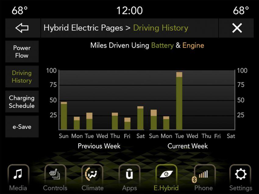 2021 Jeep Wrangler 4xe debuts – 375 hp/637 Nm 2.0L turbo twin-motor plug-in hybrid; 40 km electric range Image #1171312