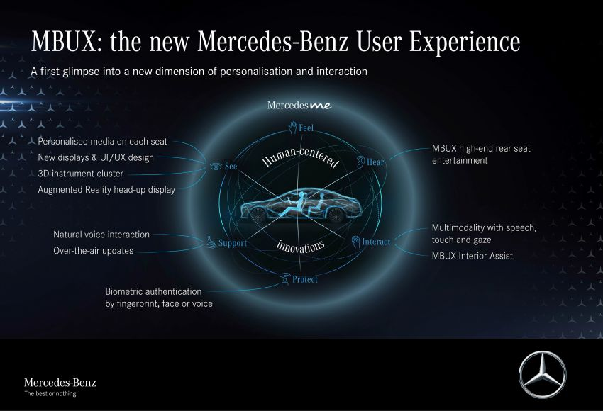 2021 Mercedes-Benz S-Class revealed – W223 to get certified Level 3 semi-autonomous driving next year Image #1170551