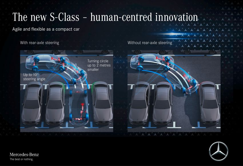 2021 Mercedes-Benz S-Class revealed – W223 to get certified Level 3 semi-autonomous driving next year Image #1170596