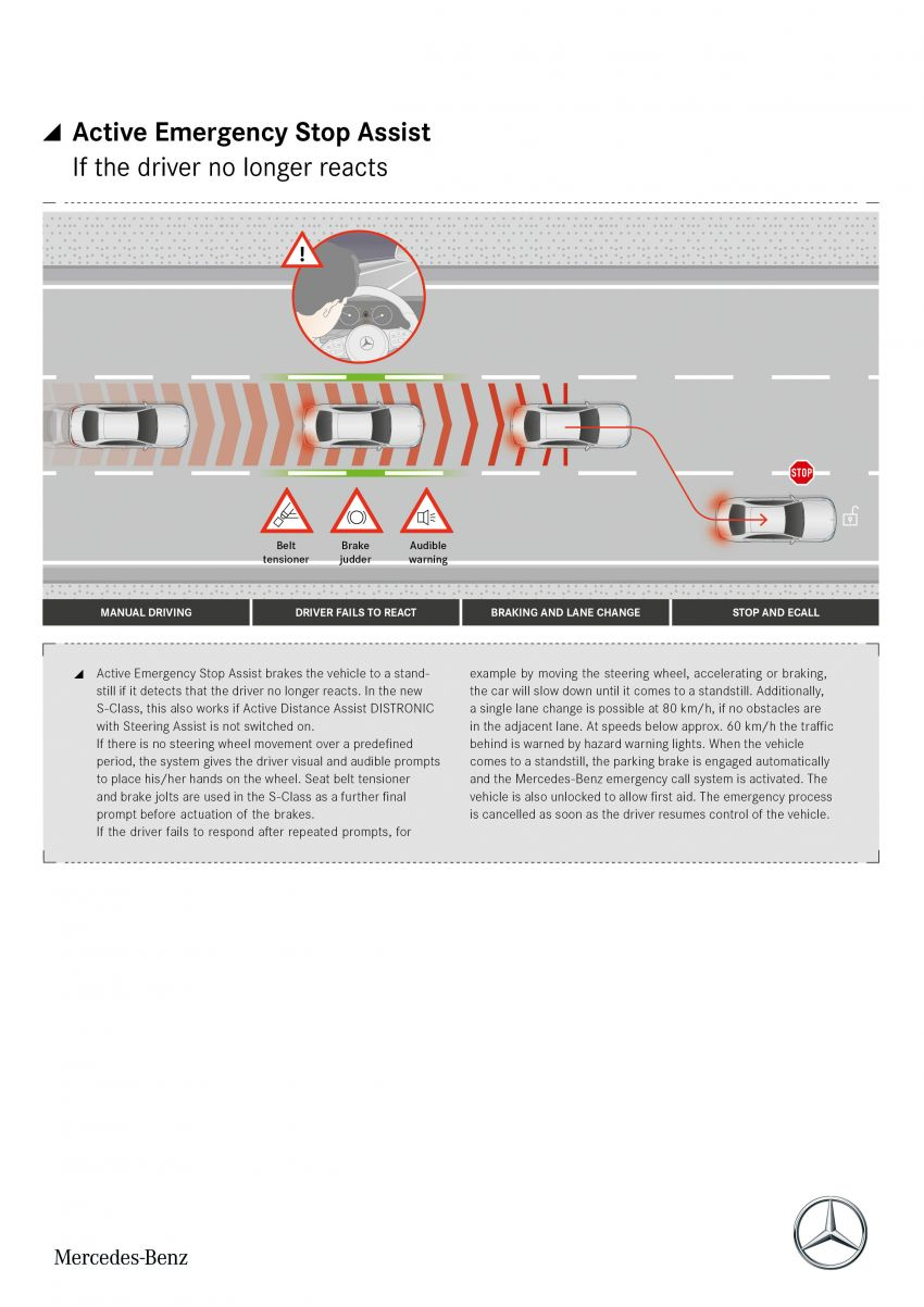 2021 Mercedes-Benz S-Class revealed – W223 to get certified Level 3 semi-autonomous driving next year Image #1170696