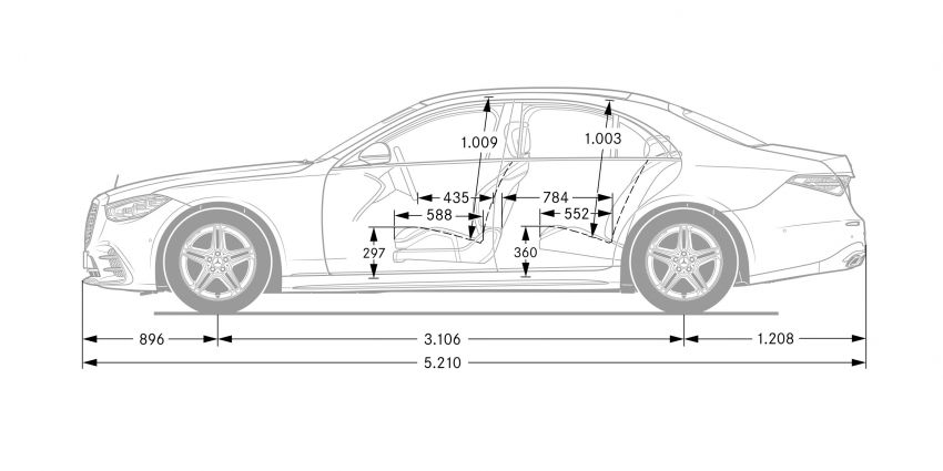 2021 Mercedes-Benz S-Class revealed – W223 to get certified Level 3 semi-autonomous driving next year Image #1170729