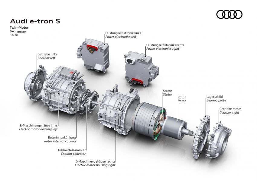 Audi e-tron S and e-tron S Sportback debut with three electric motors – 503 PS, 937 Nm; 0-100 km/h in 4.5s Image #1175644