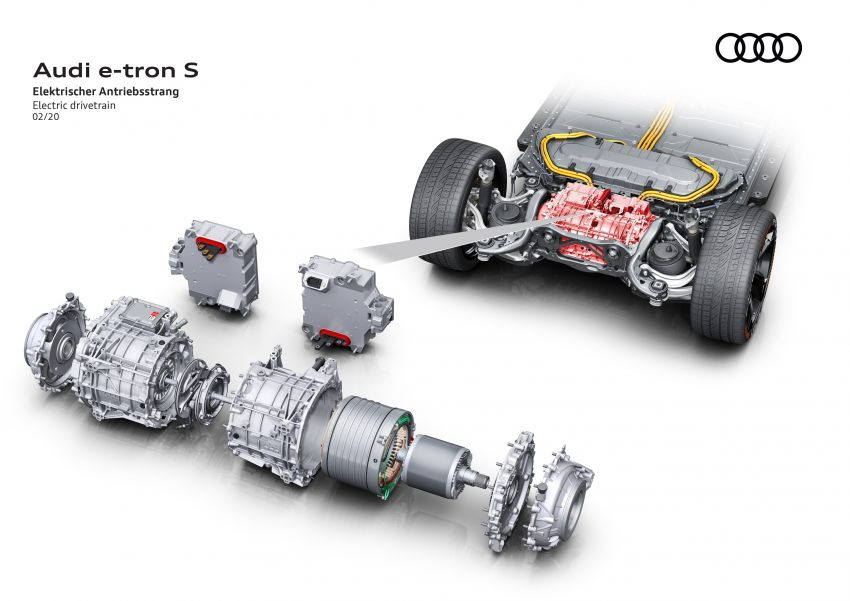 Audi e-tron S and e-tron S Sportback debut with three electric motors – 503 PS, 937 Nm; 0-100 km/h in 4.5s Image #1175645