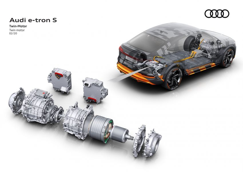 Audi e-tron S and e-tron S Sportback debut with three electric motors – 503 PS, 937 Nm; 0-100 km/h in 4.5s Image #1175646