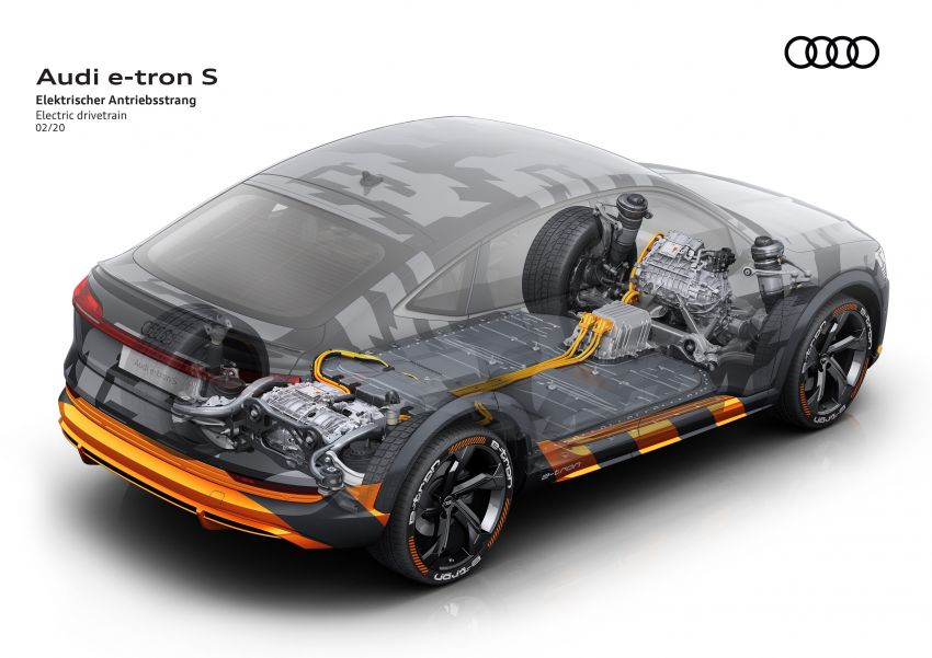 Audi e-tron S and e-tron S Sportback debut with three electric motors – 503 PS, 937 Nm; 0-100 km/h in 4.5s Image #1175647