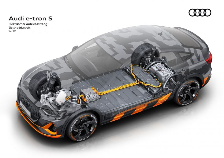 Audi e-tron S and e-tron S Sportback debut with three electric motors – 503 PS, 937 Nm; 0-100 km/h in 4.5s Image #1175648