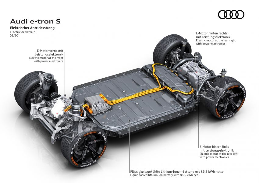 Audi e-tron S and e-tron S Sportback debut with three electric motors – 503 PS, 937 Nm; 0-100 km/h in 4.5s Image #1175649
