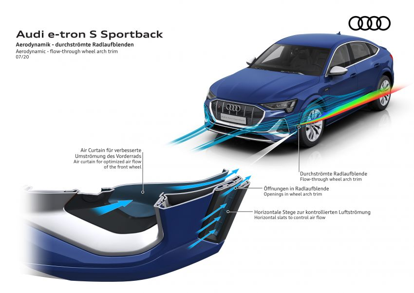 Audi e-tron S and e-tron S Sportback debut with three electric motors – 503 PS, 937 Nm; 0-100 km/h in 4.5s Image #1175742