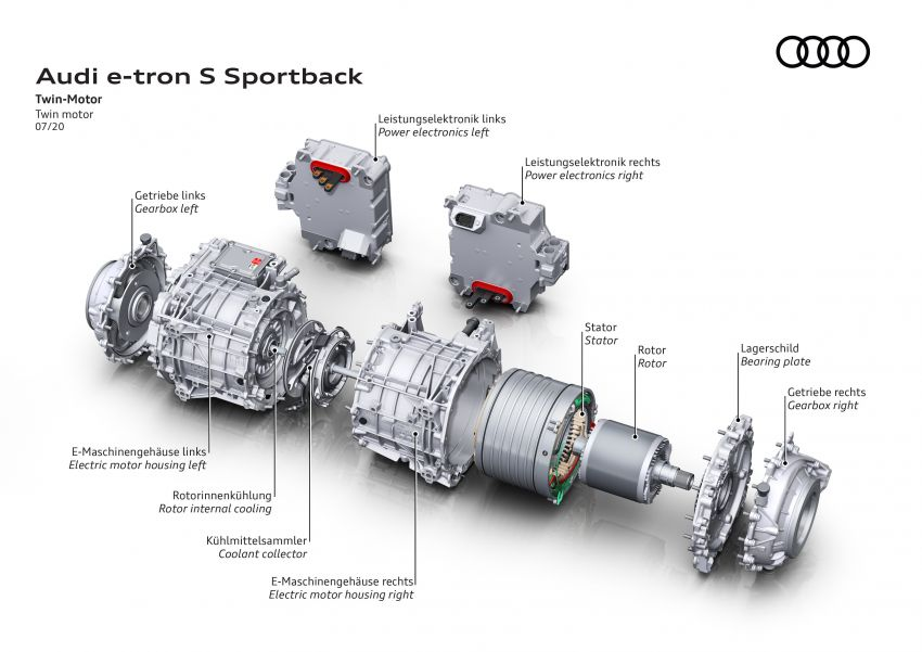 Audi e-tron S and e-tron S Sportback debut with three electric motors – 503 PS, 937 Nm; 0-100 km/h in 4.5s Image #1175747